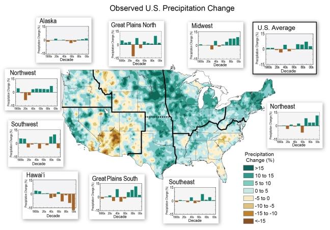 Blueprint columbus vs climate change love clintonville observes us precipitation change malvernweather Images